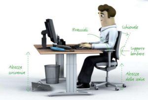 posizione ergonomica di sicurezza